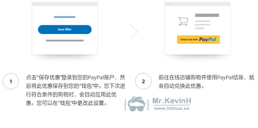 PayPal 20$-5$优惠券 数量有限!-Mr.KevinH