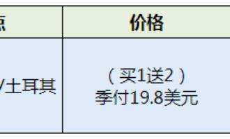 『投稿』堡垒云年终特惠/国际(高防)线路/美东香港土耳其/买1送2/季付仅需19.8美元/数量有限先到先得