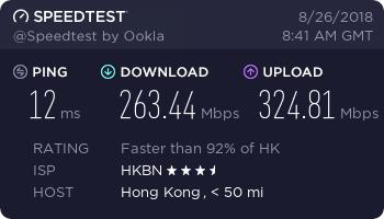 『测评』cbvps-又一香港HKBN NAT VPS/最低月付仅需8元 主机测评 第2张