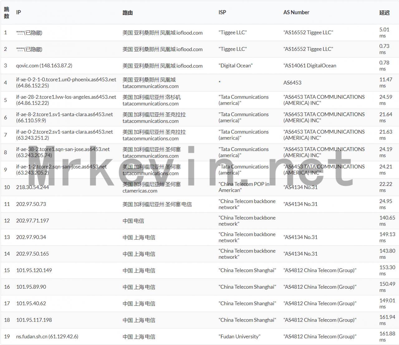 『测评』真云数据-512M内存/30GB SSD/300G流量/年付48元/又一玩具机?[更新神秘链接] 主机测评 第4张