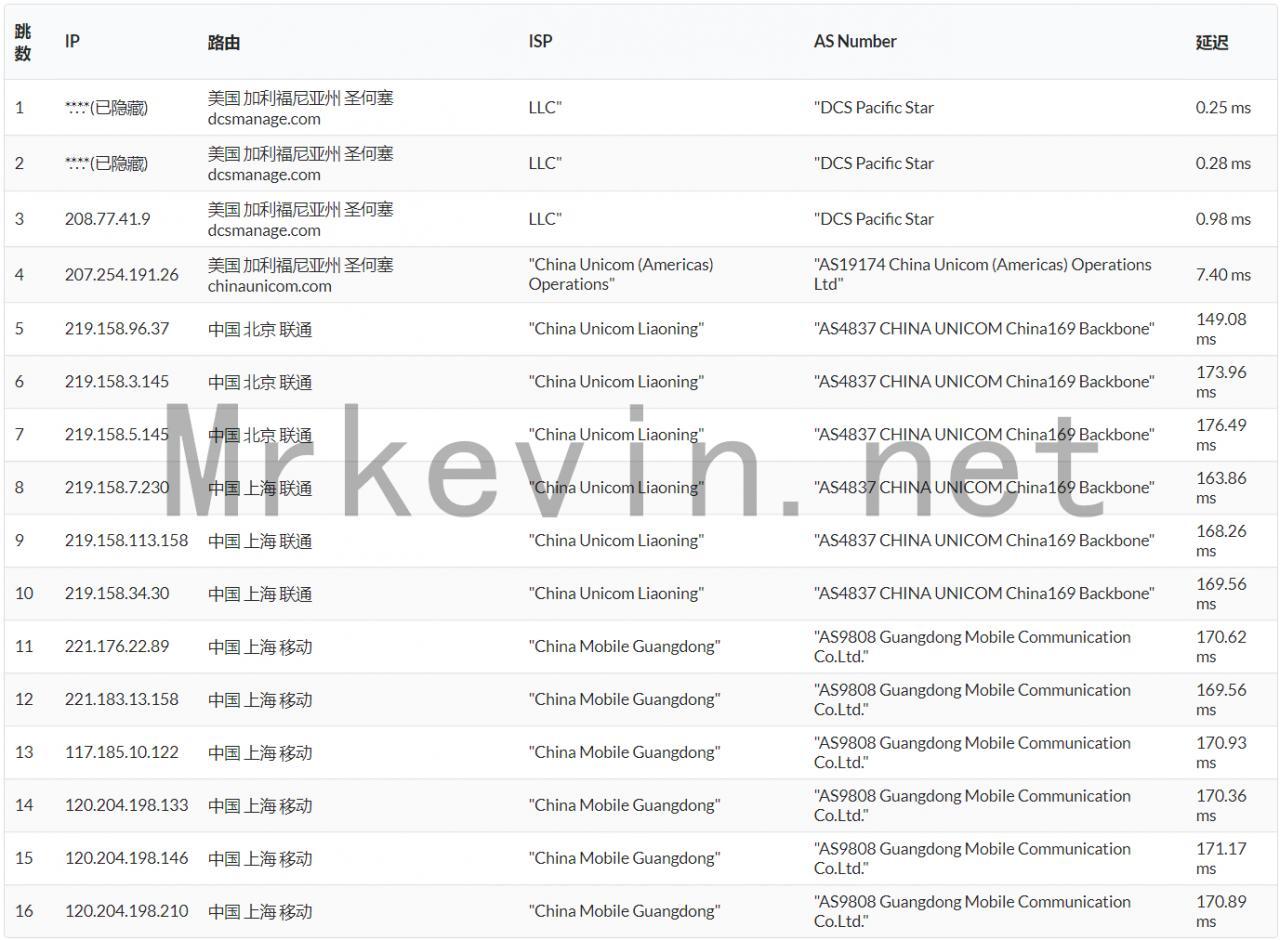 『VPS』TripodCloud-大带宽CN2 GIA VPS/最新8.5折优惠/可换IP/最低月付28元/附深度测评报告 主机测评 第5张