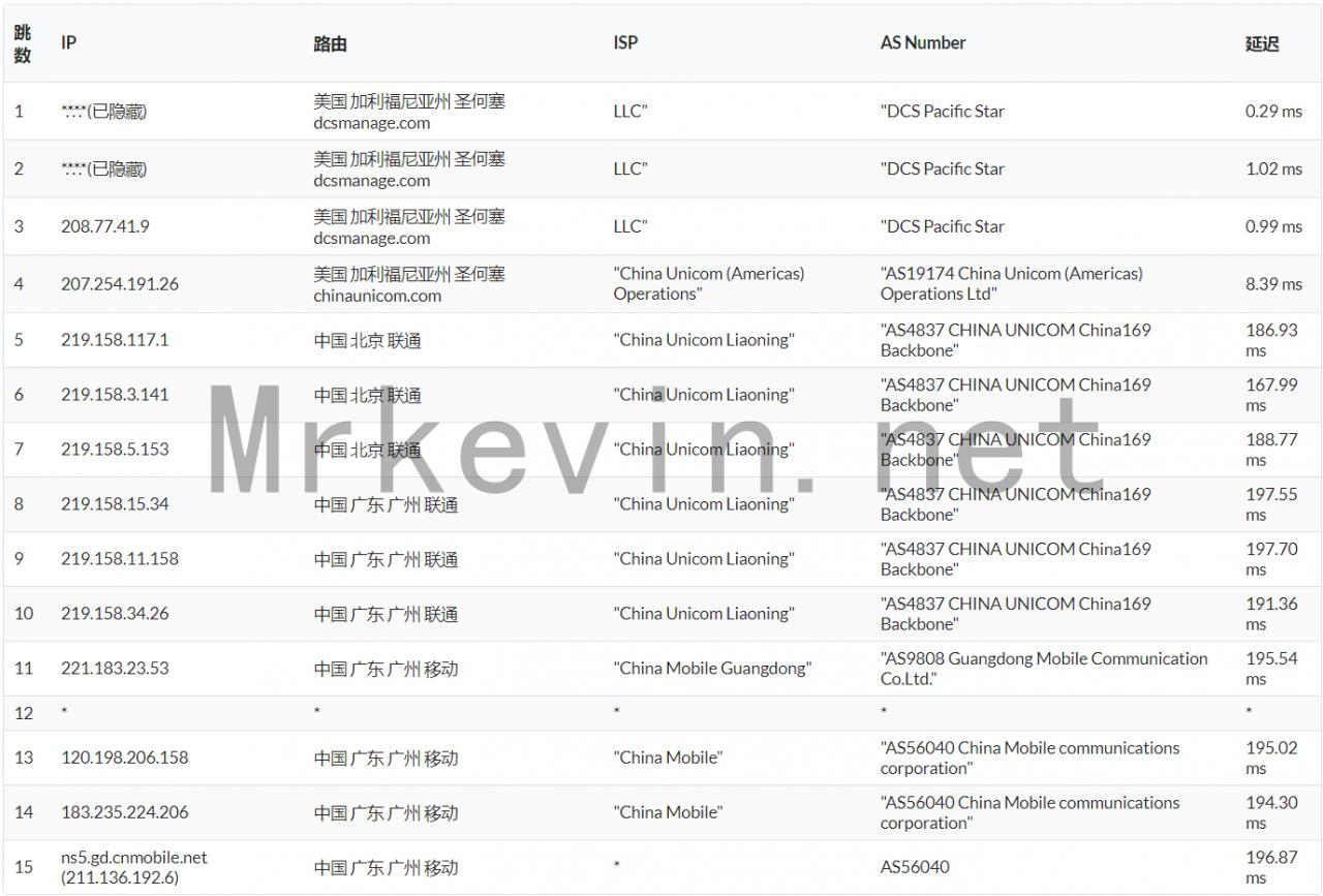 『VPS』TripodCloud-大带宽CN2 GIA VPS/最新8.5折优惠/可换IP/最低月付28元/附深度测评报告 主机测评 第8张