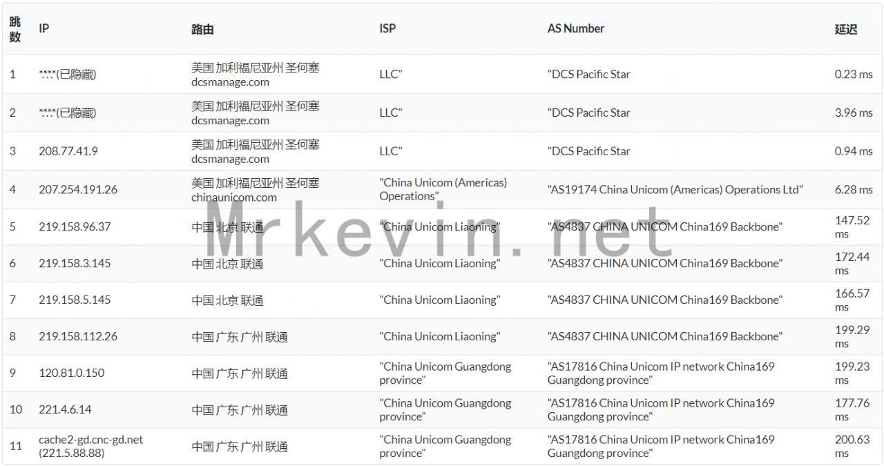 『VPS』TripodCloud-大带宽CN2 GIA VPS/最新8.5折优惠/可换IP/最低月付28元/附深度测评报告 主机测评 第10张