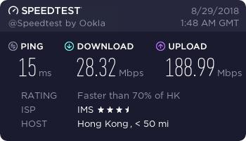 『测评』GigsGigsCloud-CLOUDLET K1+ MINI 香港VPS深度测评报告 主机测评 第2张