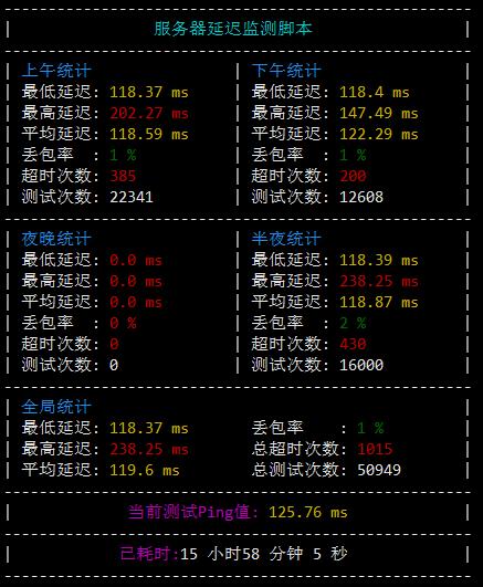 『测评』ZeptoVM-512M内存/10G SSD/512G流量/2*10Gbps带宽/俄罗斯CN2 VPS深度测评报告 主机测评 第5张