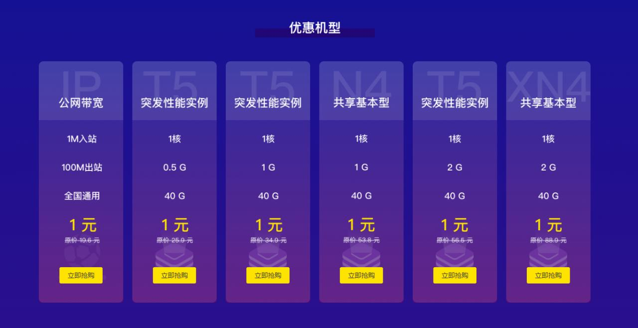 『测评』七牛云 - 随缘测评/1G内存/首月1元/其实就是阿里的机器 主机测评 第1张