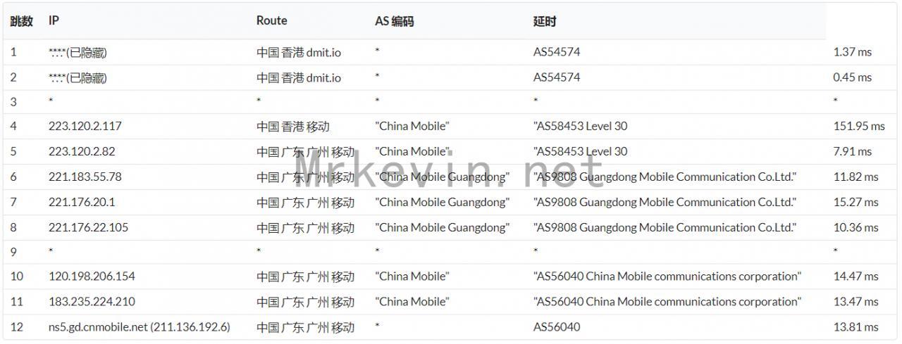 『测评』Dmit - 香港直连低延迟VPS网络升级/再次测评网络环境/带宽大幅提升 主机测评 第11张