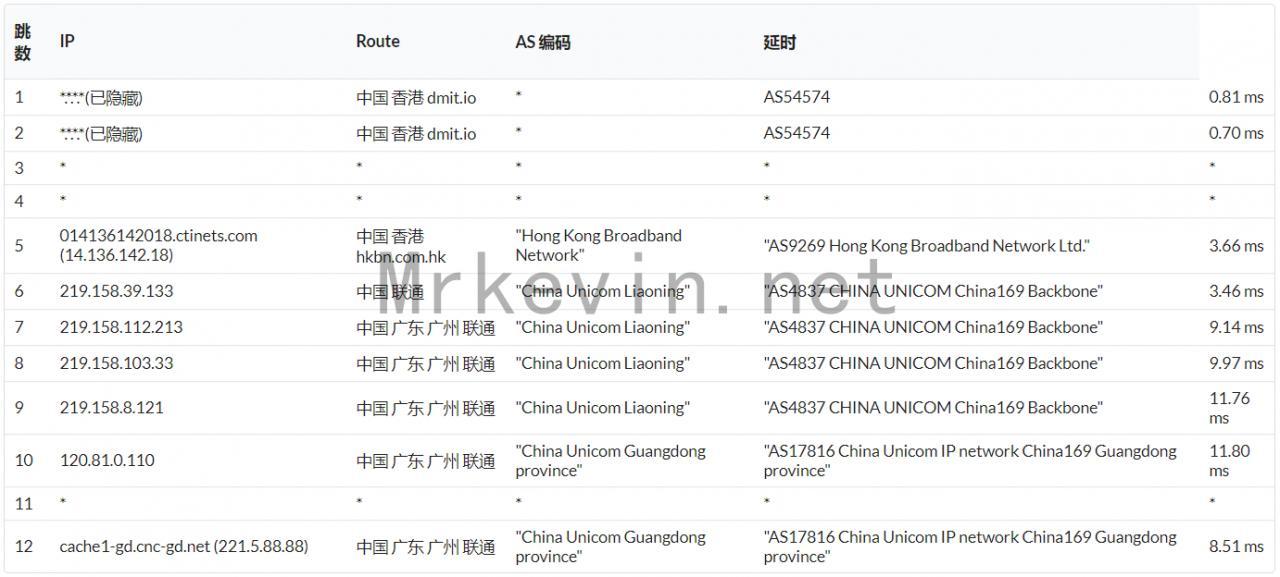 『测评』Dmit - 香港直连低延迟VPS网络升级/再次测评网络环境/带宽大幅提升 主机测评 第13张