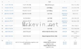 『优惠』Anynode – 洛杉矶KVM VPS 补货/最低年付仅需12.5美元/稳定可建站