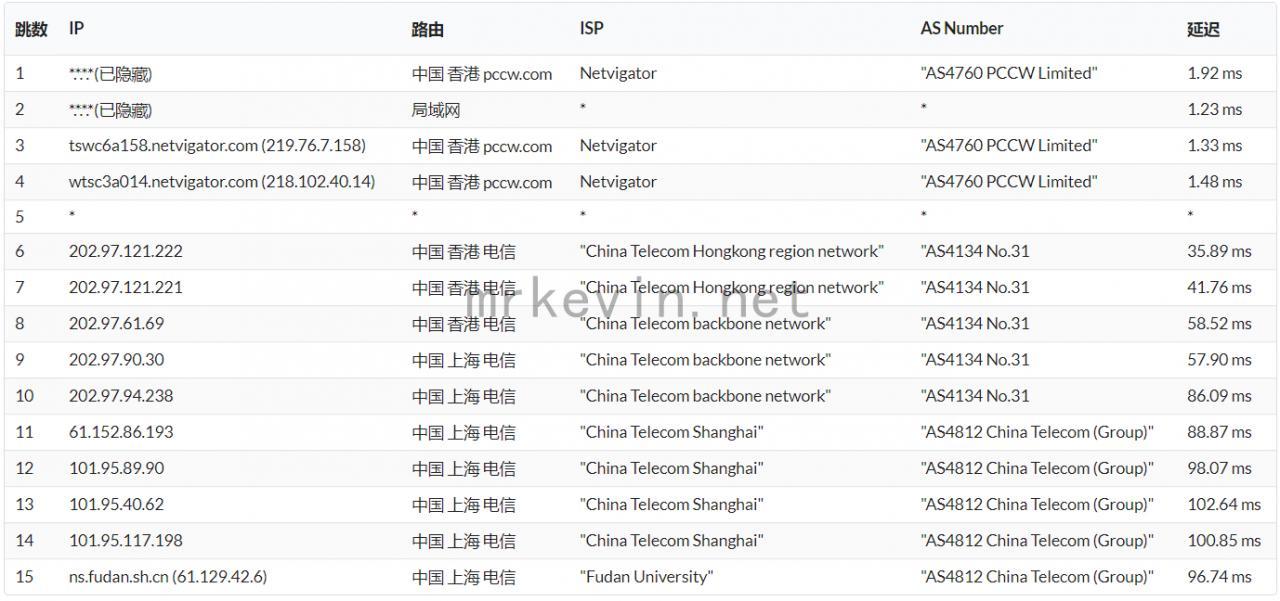 『VDS』Afocloud-香港HKTv2上架/大带宽 无限流量 商宽/附深度测评报告 主机测评 第8张