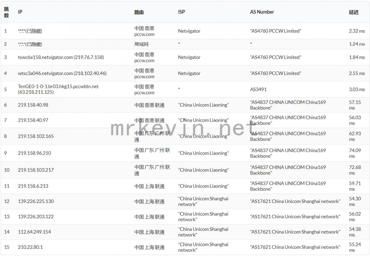 『VDS』Afocloud-香港HKTv2上架/大带宽 无限流量 商宽/附深度测评报告 主机测评 第9张