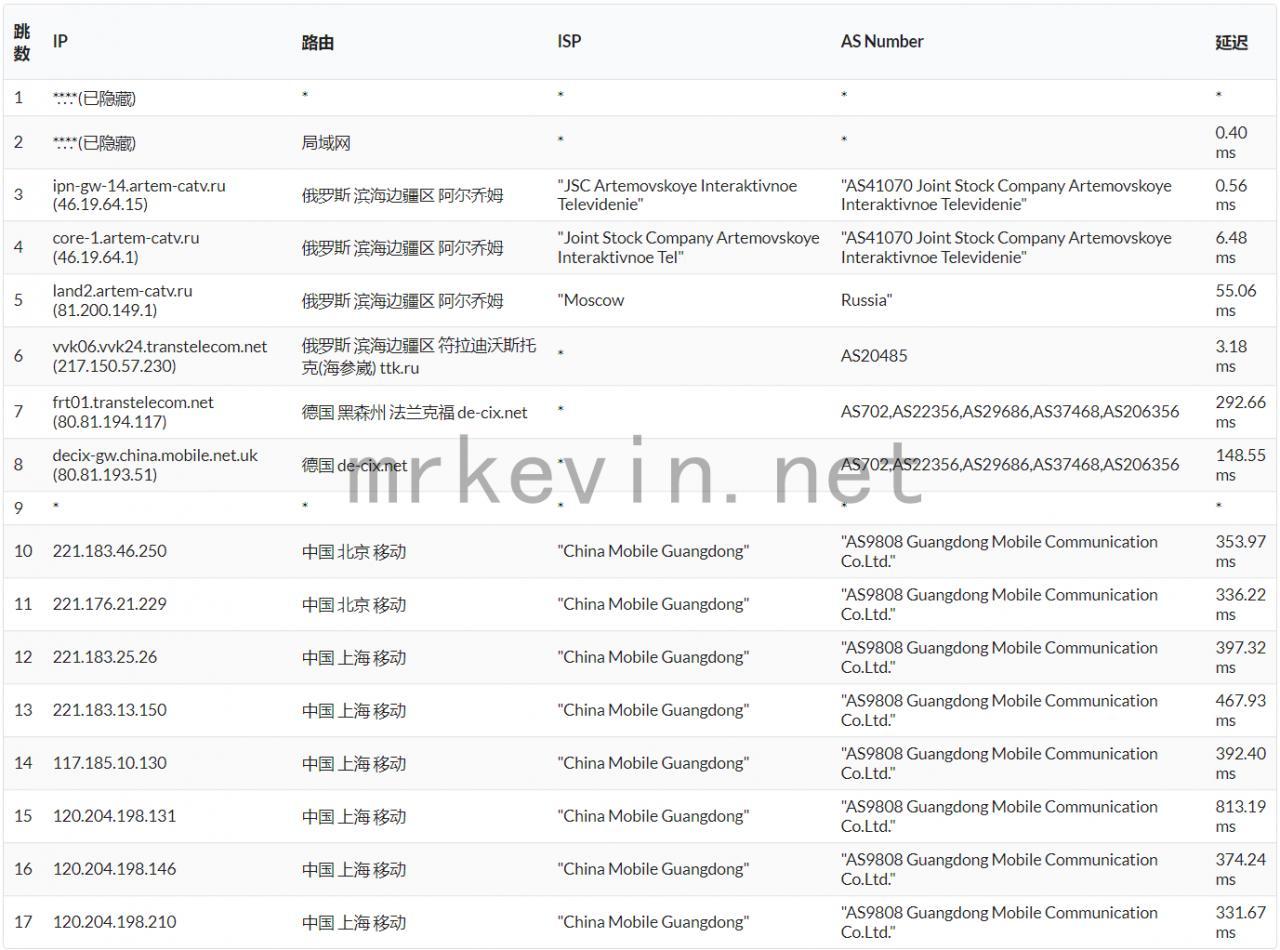 『测评』Natcloud - 俄罗斯海参崴 Nat 主机正式上线/附深度测评报告 主机测评 第9张