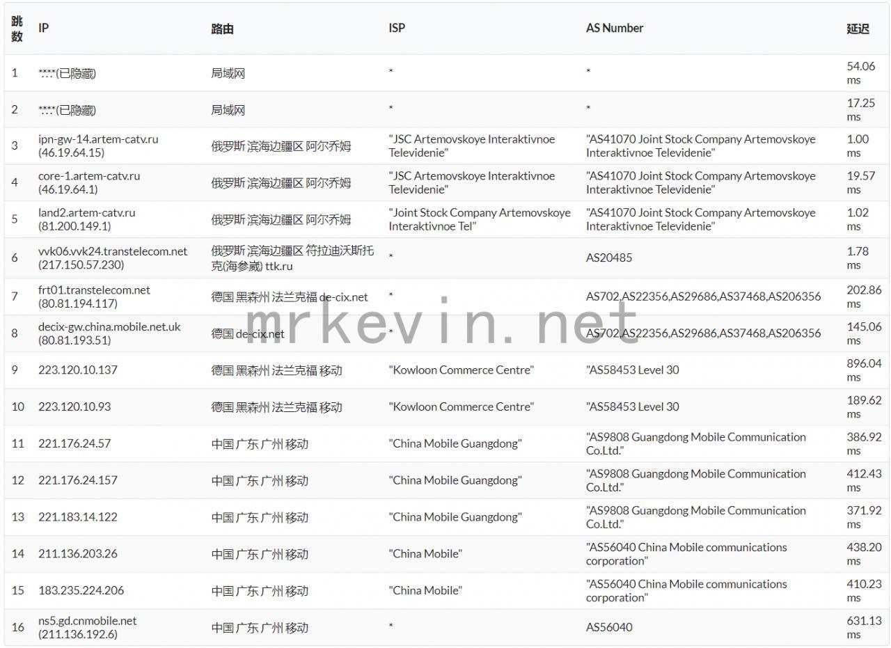 『测评』Natcloud - 俄罗斯海参崴 Nat 主机正式上线/附深度测评报告 主机测评 第12张