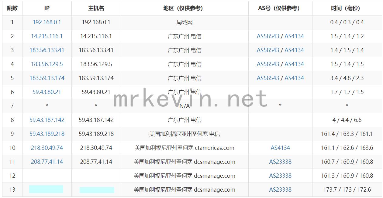 『测评』神盾云 - 512M内存/10G硬盘/500GB流量/100Mbps带宽/圣何塞Dcs/KVM/月付12元 主机测评 第5张