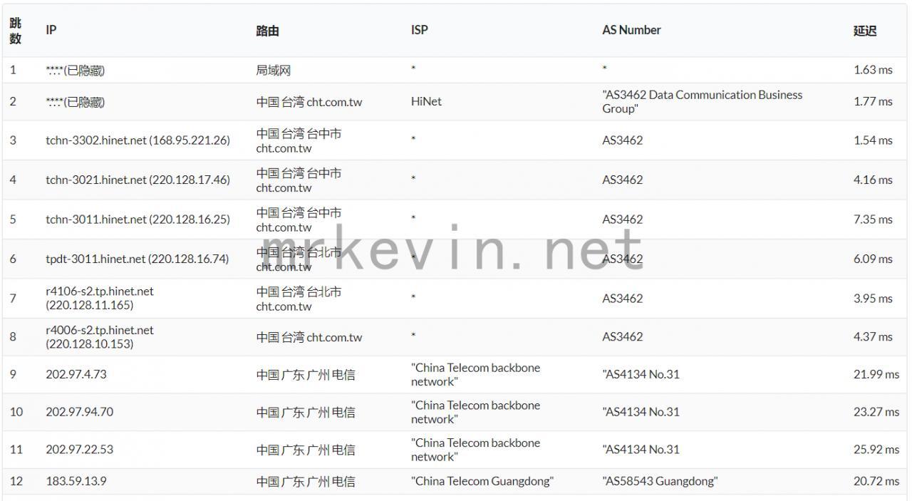 『测评』Natcloud - 台湾Hinet Nat VPS深度测评报告/附优惠码/带宽竟然能跑满? 主机测评 第11张