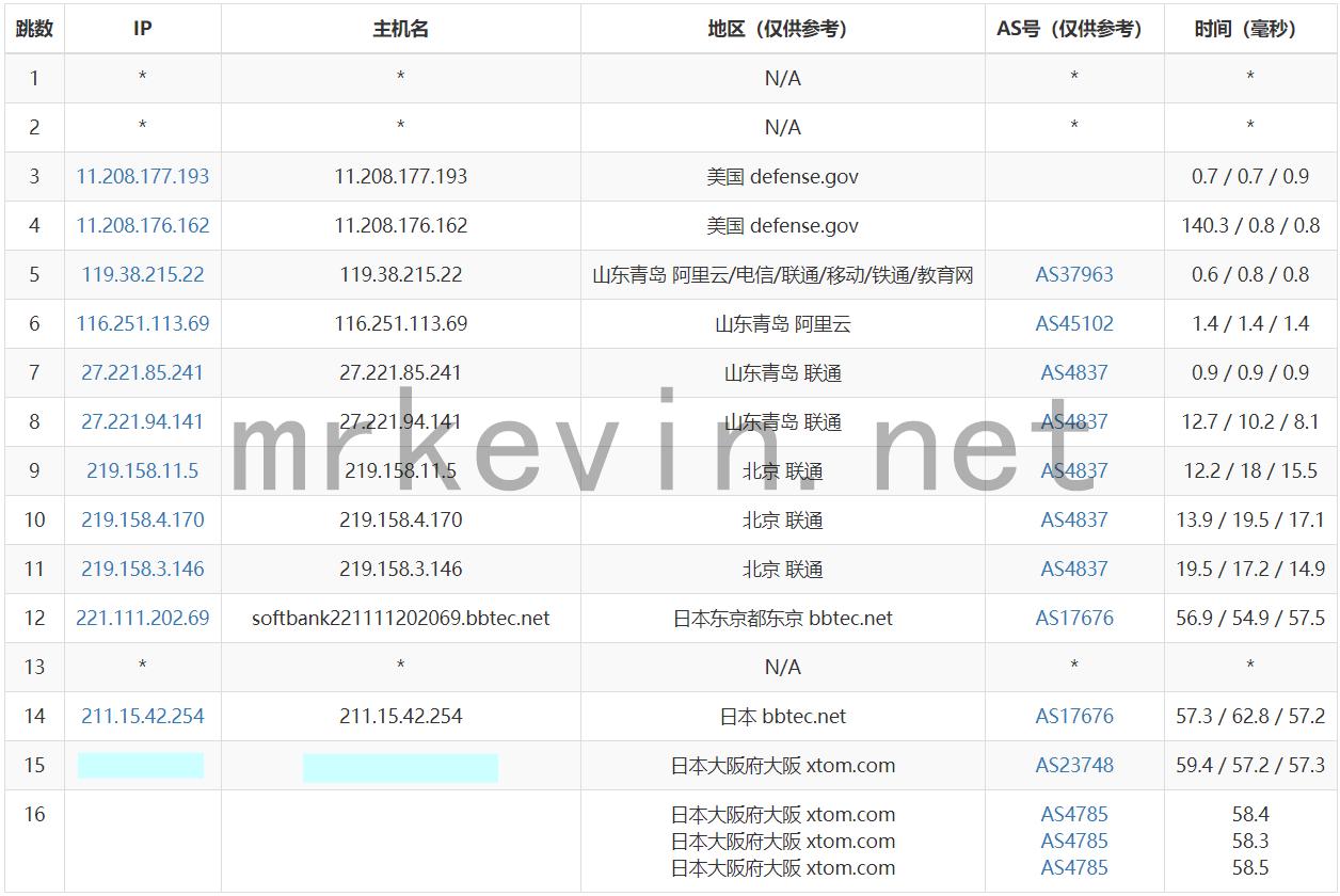 『测评』cbvps - 日本软银Nat VPS深度测评报告/季付33港币 主机测评 第4张