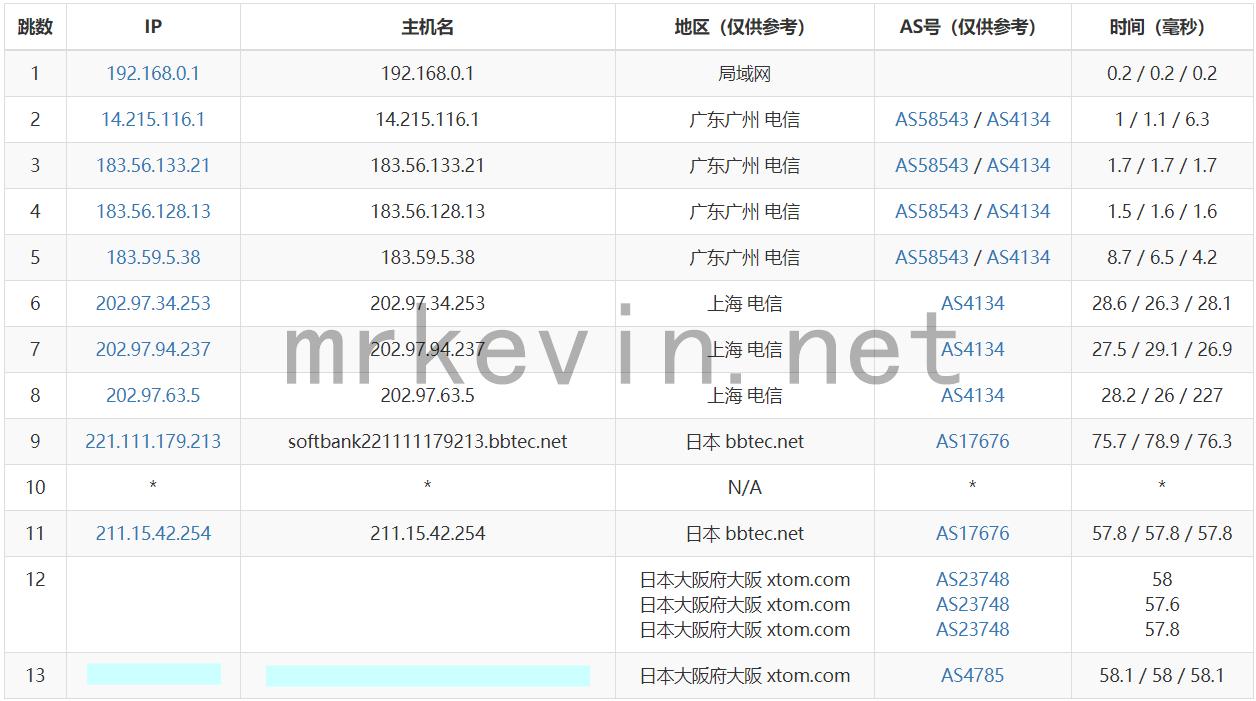 『测评』cbvps - 日本软银Nat VPS深度测评报告/季付33港币 主机测评 第5张