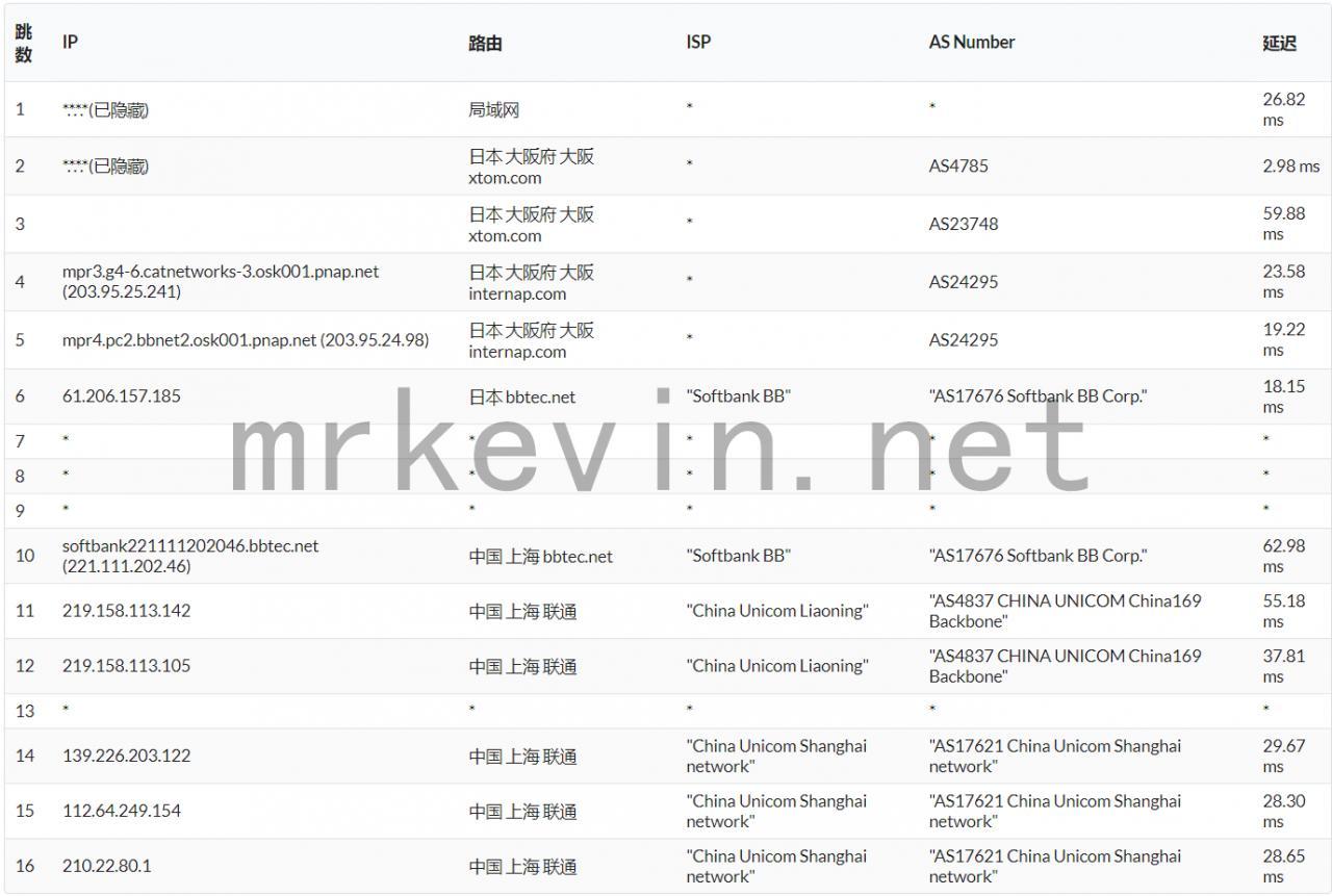 『测评』cbvps - 日本软银Nat VPS深度测评报告/季付33港币 主机测评 第9张