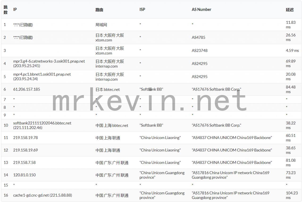 『测评』cbvps - 日本软银Nat VPS深度测评报告/季付33港币 主机测评 第12张