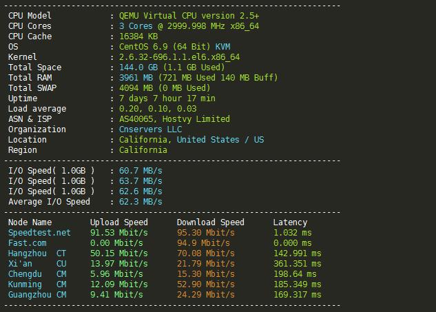 『优惠』HostDare - 256M内存/7G SSD/300GB流量/50Mbps/洛杉矶Cera机房/年付16美元 干货分享 第2张