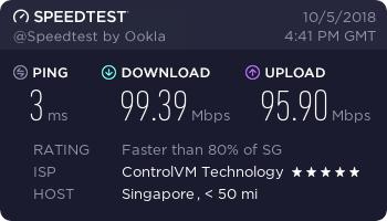 『测评』Controlvm - 马来西亚/新加坡VPS测评报告 主机测评 第3张