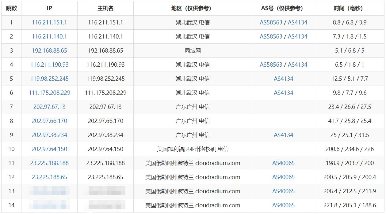 『测评』VMVM - 月付最低35RMB / 512M内存 / 15G硬盘 / 200Mbps / 2TB单向流量 / 20GB DDOS防御/ KVM / 美国波特兰(PDX) 主机测评 第5张