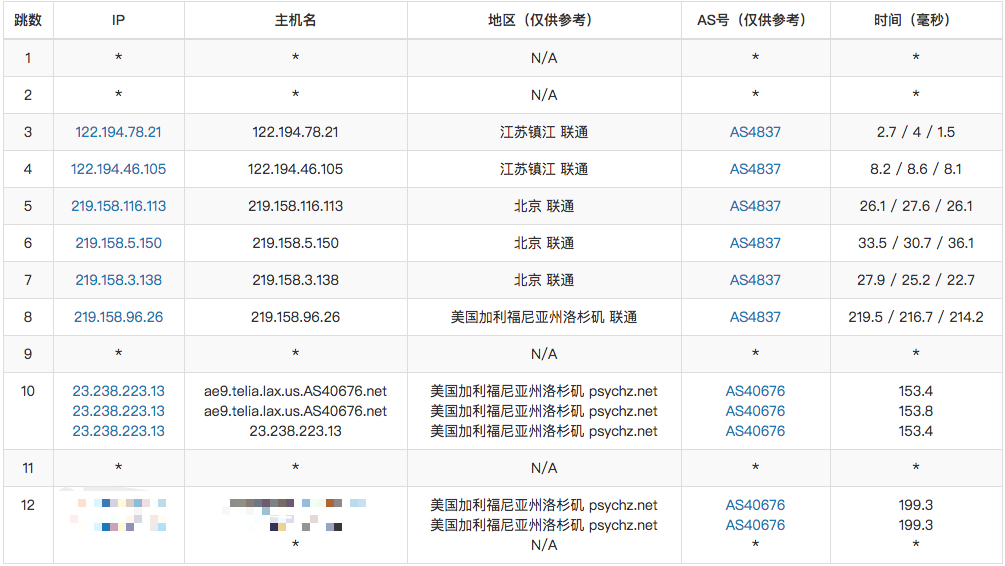 『测评』TenVM - 2G内存 / 5G SSD / 1T流量 / 100M带宽 / Psychz / KVM / 月付38元 主机测评 第4张