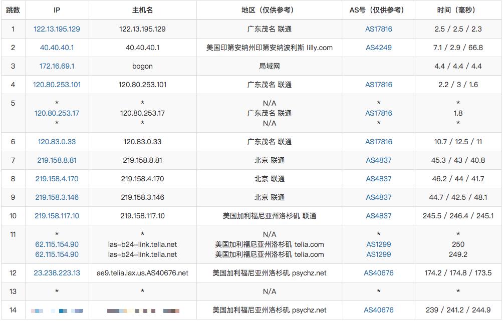 『测评』TenVM - 2G内存 / 5G SSD / 1T流量 / 100M带宽 / Psychz / KVM / 月付38元 主机测评 第7张