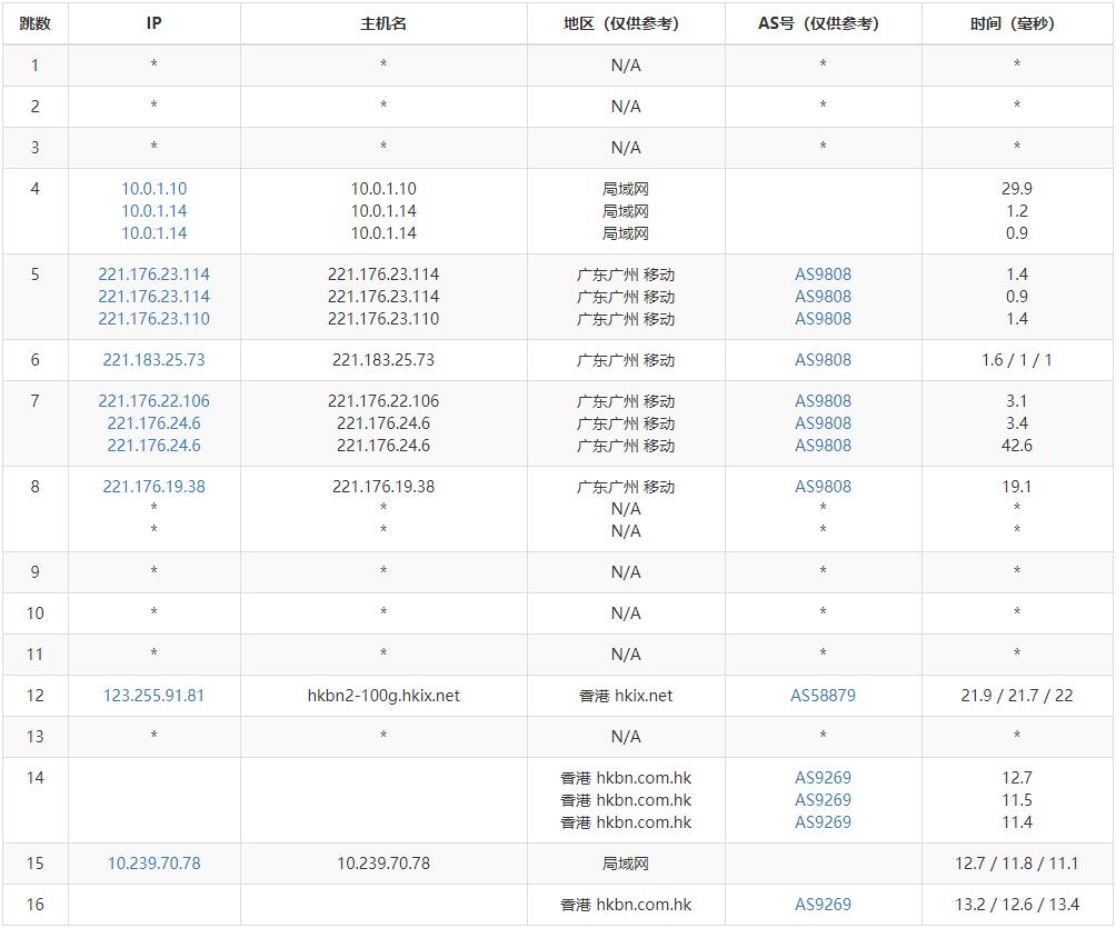 『测评』Natcloud - 香港HKBN 1G家宽 Nat VPS 测评报告 主机测评 第8张