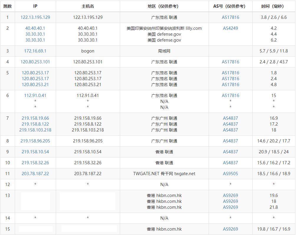 『测评』Natcloud - 香港HKBN 1G家宽 Nat VPS 测评报告 主机测评 第7张