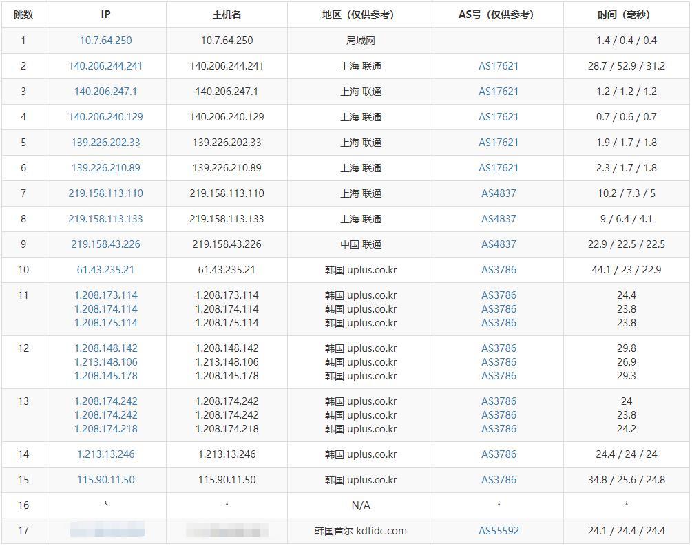 「测评」MoeVM - 韩国KT VDS测评报告 韩国CN2 GIA线路 原生IP 可解锁Netflix 主机测评 第4张