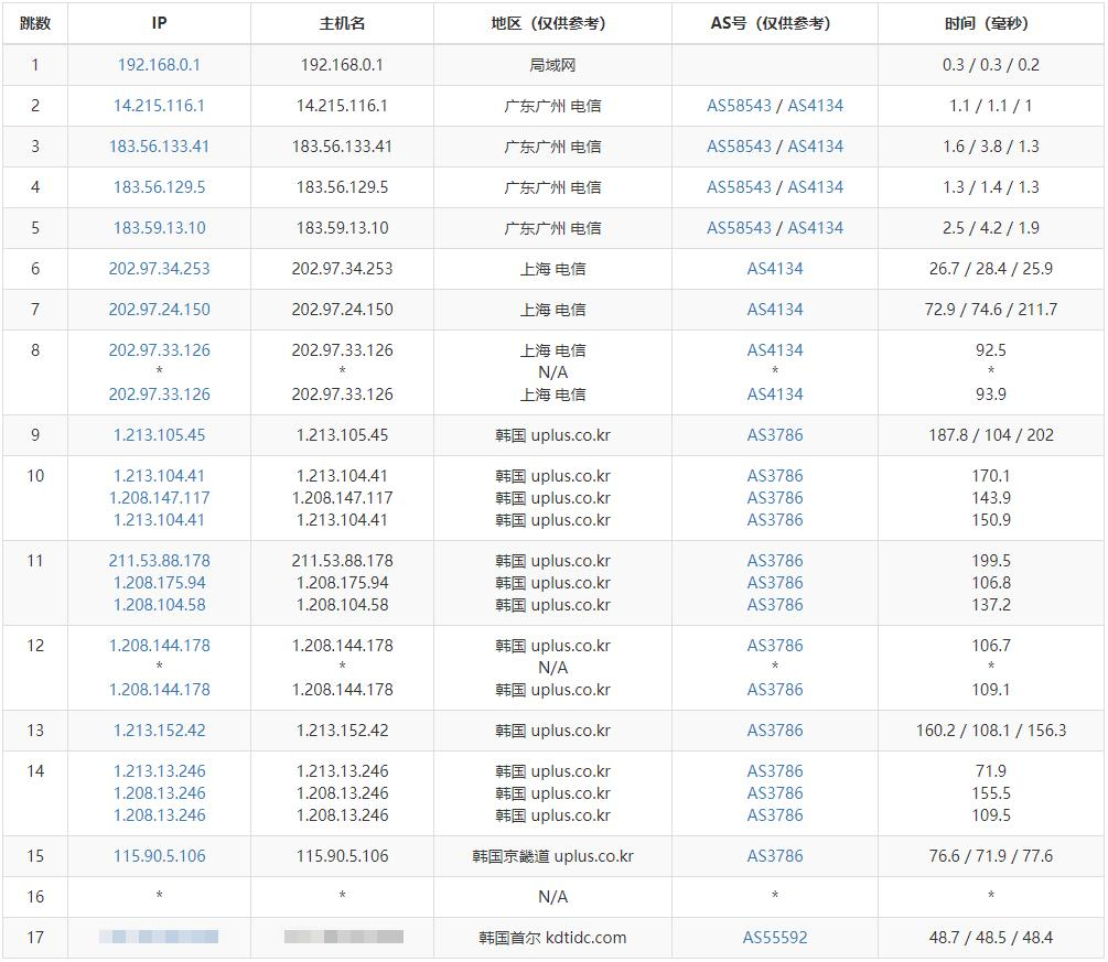 「测评」MoeVM - 韩国KT VDS测评报告 韩国CN2 GIA线路 原生IP 可解锁Netflix 主机测评 第6张