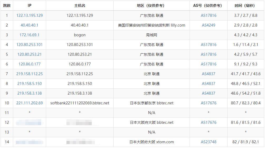 「测评」浩航互联 - 日本大阪数据中心 VPS 测评报告 纯软银线路 主机测评 第7张