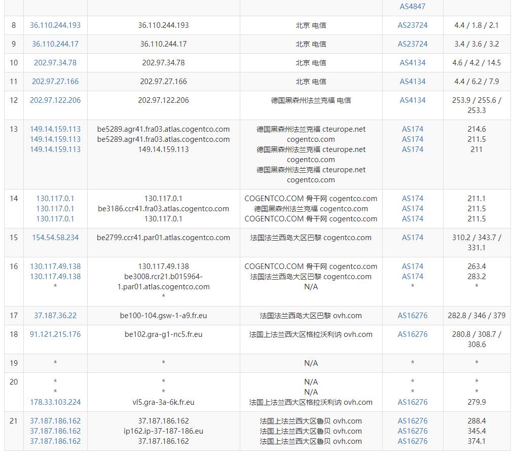 『测评』SkrVM - 法国OVH / 月付15.98元 / 适合做站 / 深度测评 主机测评 第2张