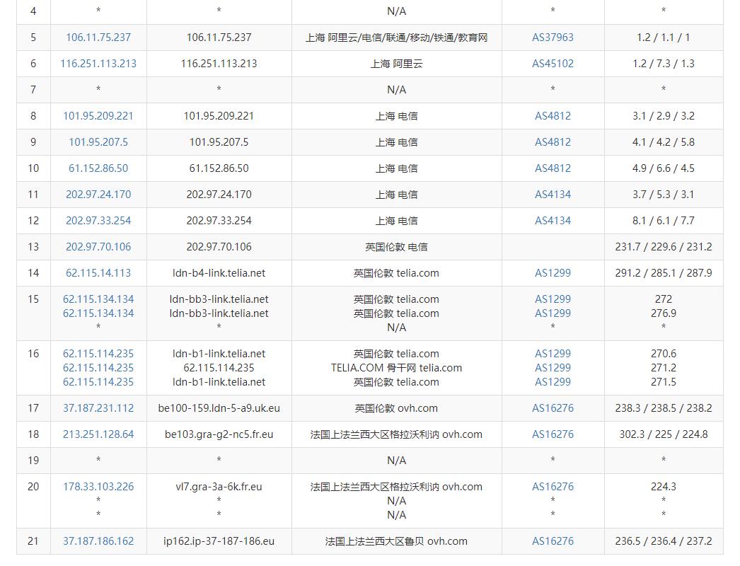 『测评』SkrVM - 法国OVH / 月付15.98元 / 适合做站 / 深度测评 主机测评 第5张