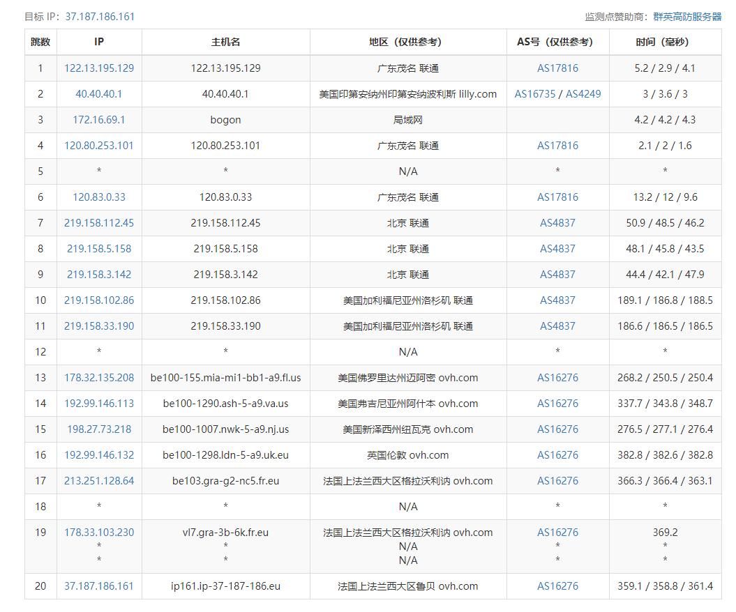 『测评』SkrVM - 法国OVH / 月付15.98元 / 适合做站 / 深度测评 主机测评 第10张