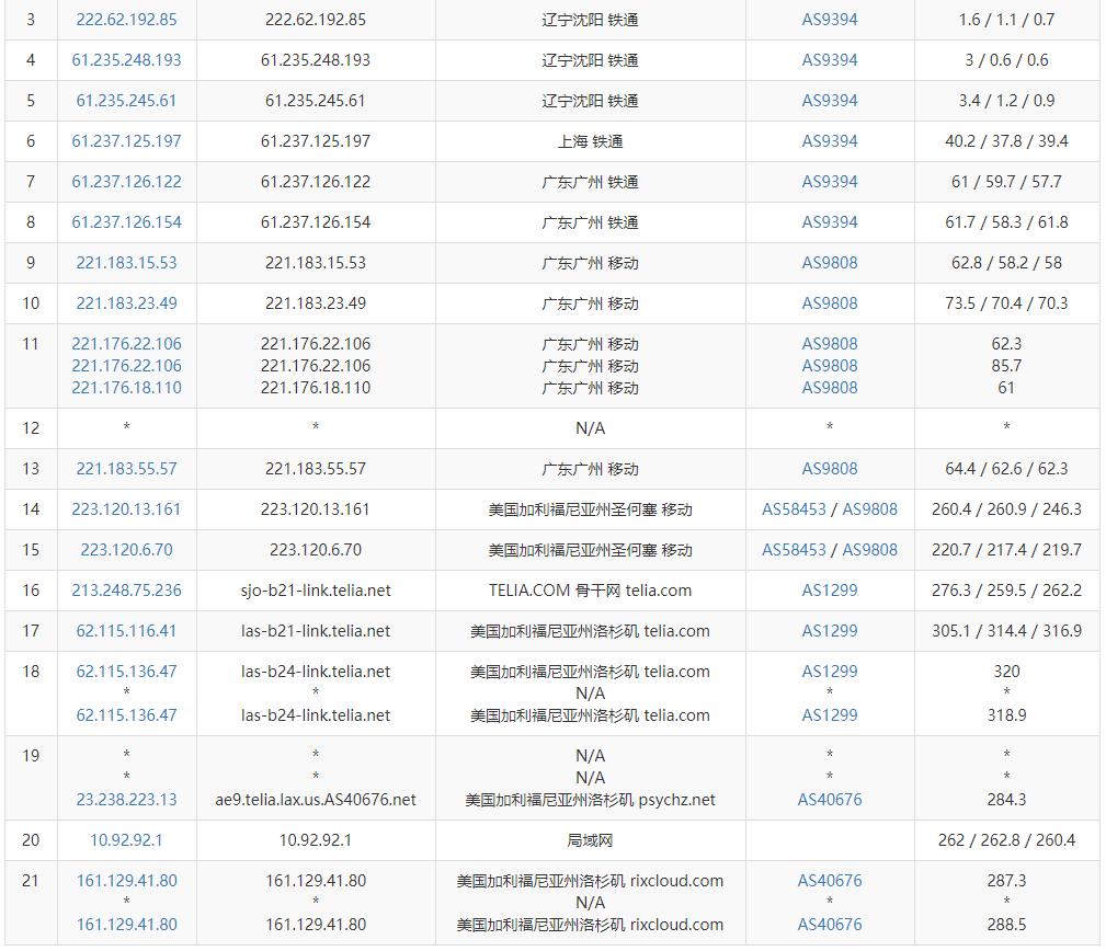 『测评』UOvZ - 洛杉矶 / 1G内存 / 1000Mbps / 1T流量 / 月付26元 / 40G硬盘 主机测评 第4张