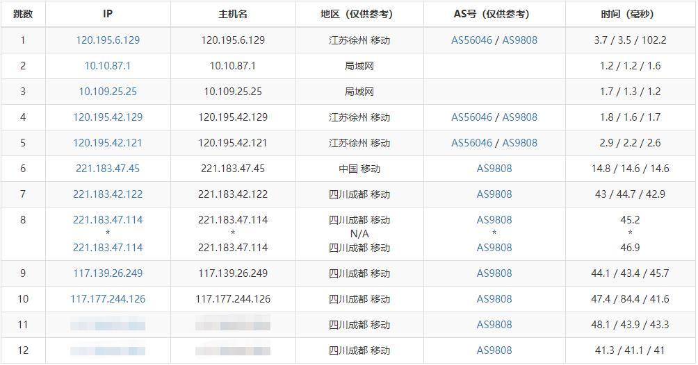 「测评」昱戈云 - 2核 2G内存 20G SSD 100M带宽 成都移动 VPS测评报告 主机测评 第4张