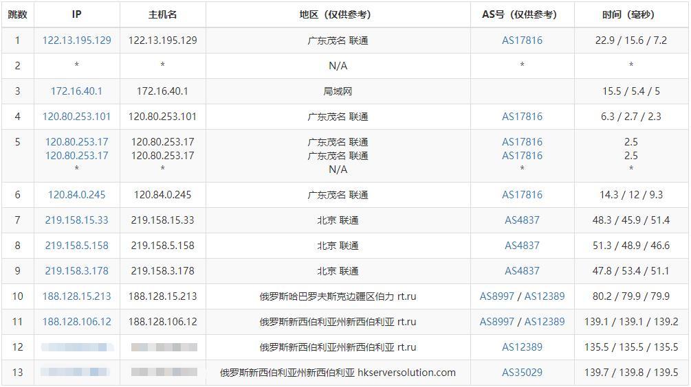 「测评」HKServerSolution - 2核 4G内存 30G SSD 500M带宽 新西伯利亚大带宽VM 久违的测评报告 主机测评 第7张