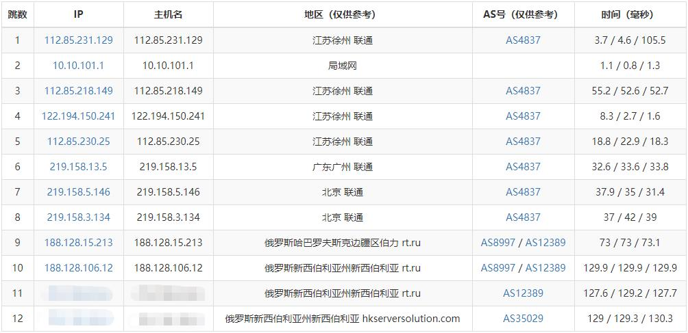 「测评」HKServerSolution - 2核 4G内存 30G SSD 500M带宽 新西伯利亚大带宽VM 久违的测评报告 主机测评 第4张