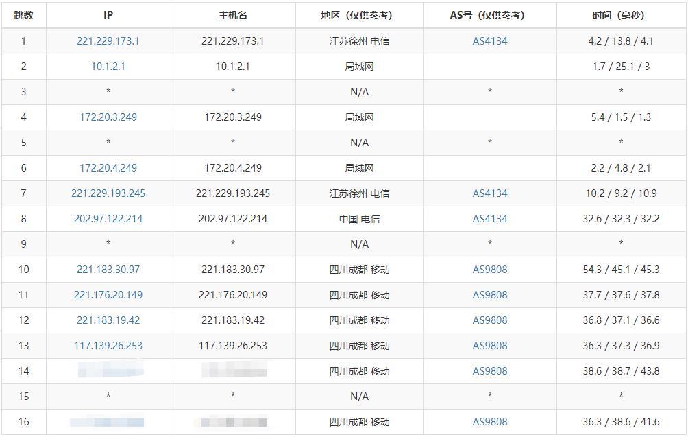 「测评」昱戈云 - 2核 2G内存 20G SSD 100M带宽 成都移动 VPS测评报告 主机测评 第2张