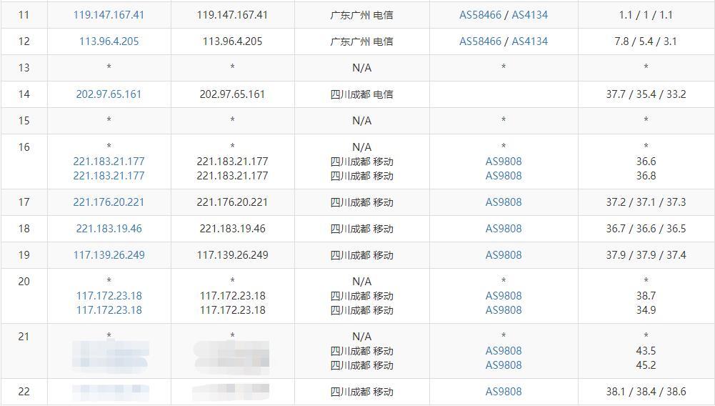 「测评」昱戈云 - 2核 2G内存 20G SSD 100M带宽 成都移动 VPS测评报告 主机测评 第5张