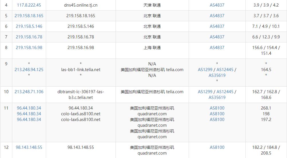 #老牌#QN机房测评 最低$4.81 三机房 电信联通适合 主机测评 第7张