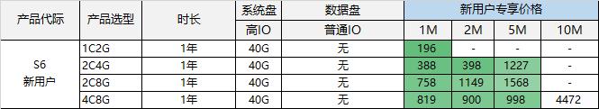 #双十二#华为云 - 双十二会员节 1核 2G内存 40G硬盘 北京 广州 上海 多个数据中心 年付仅需196元 充值送余额 消费送华为手机 新老用户均可享受 干货分享 第2张